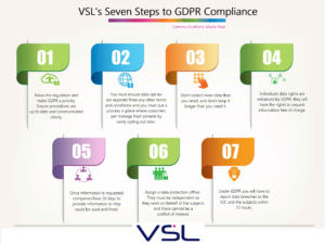VSL's Seven Step Guide to GDPR Compliance